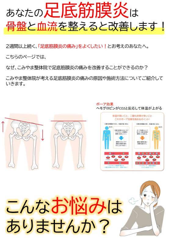 足底筋膜炎でこんなお悩みありませんか?
